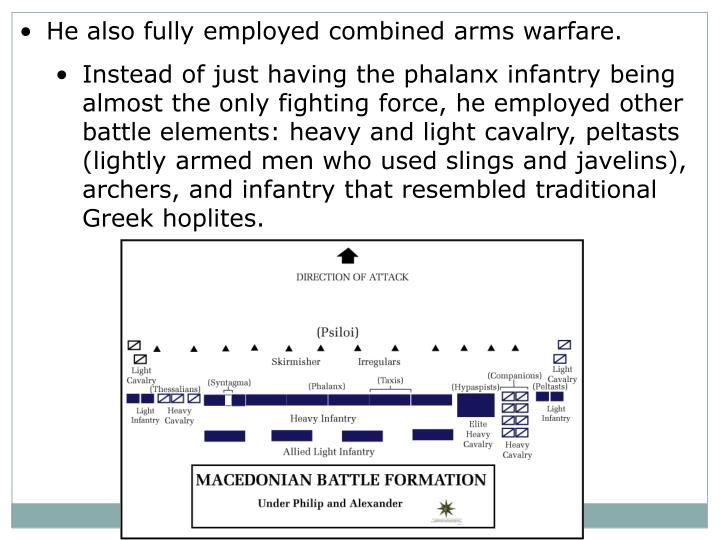 He also fully employed combined arms warfare.