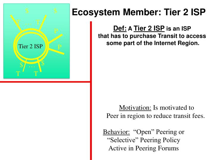 Tier 2 ISP