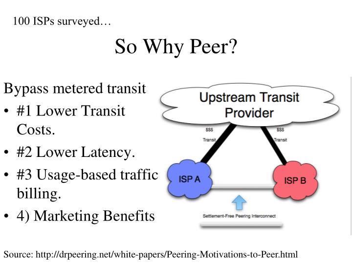 100 ISPs surveyed…
