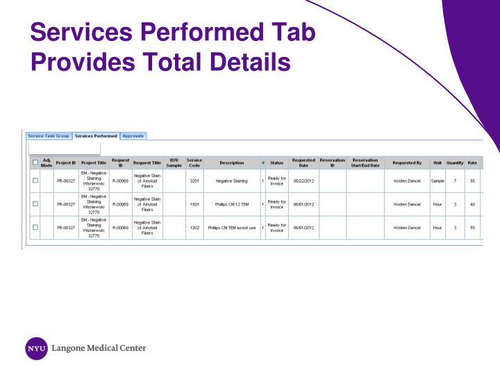 Services Performed Tab