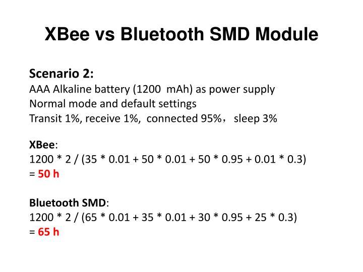 XBee vs Bluetooth SMD Module