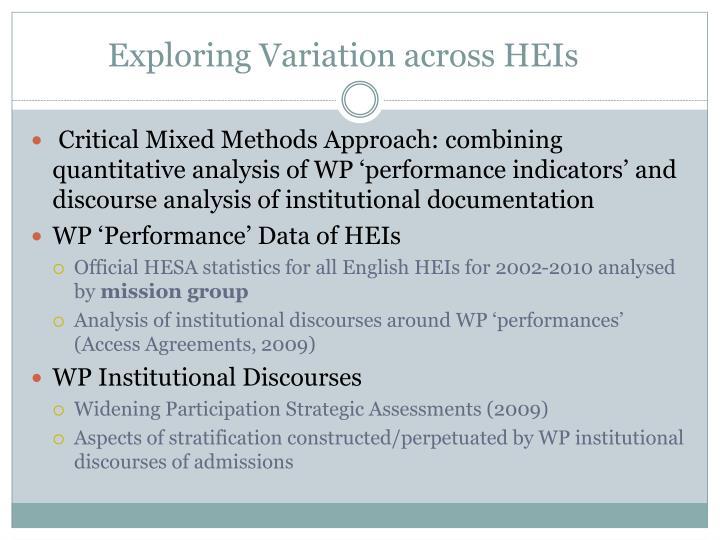 Exploring Variation across HEIs