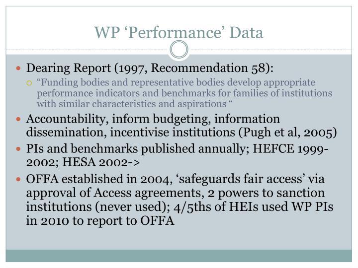 WP 'Performance' Data