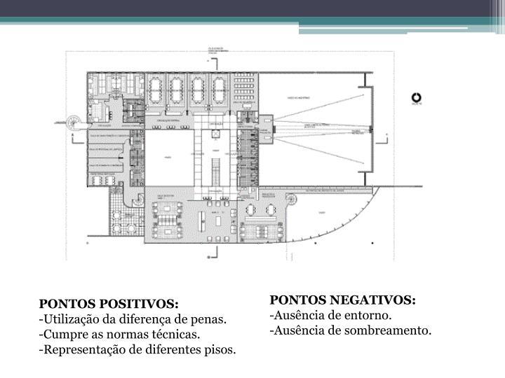PONTOS NEGATIVOS: