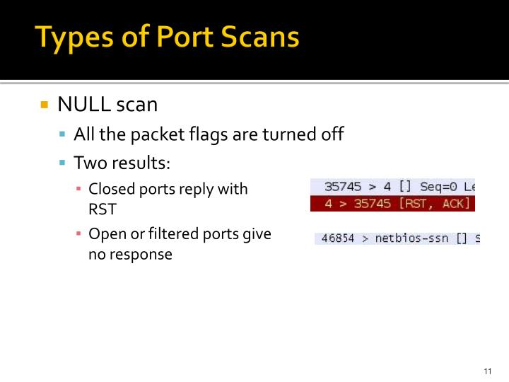 Types of Port Scans