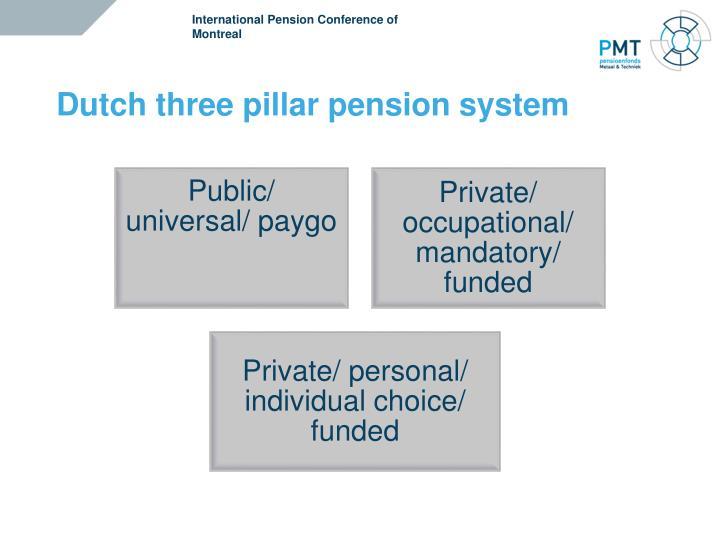 Dutch three pillar pension system
