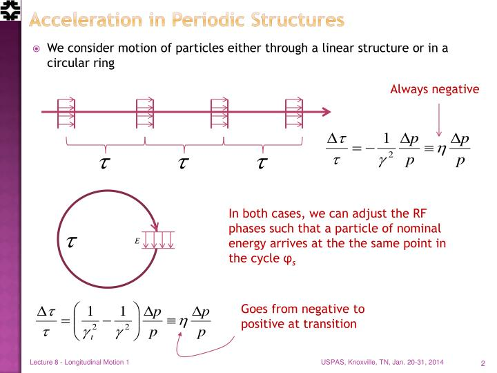Acceleration in periodic structures