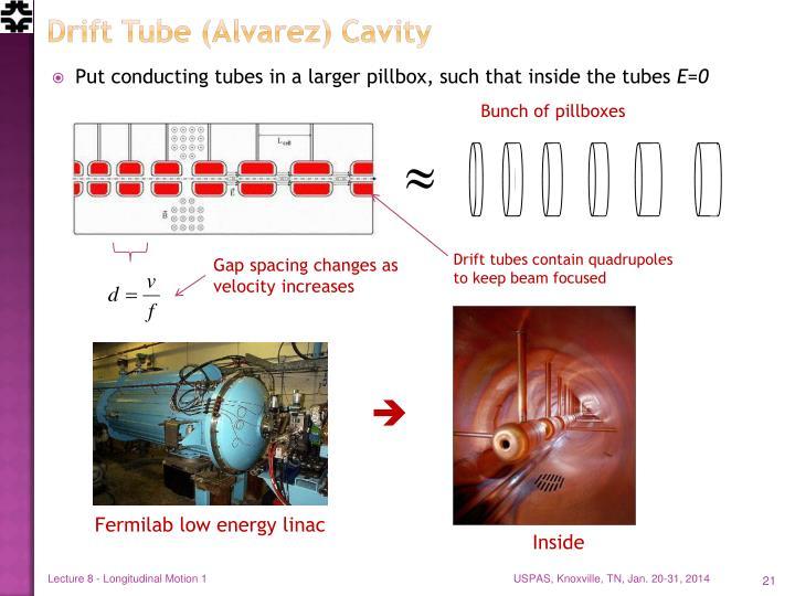 Drift Tube (Alvarez) Cavity