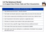 3 0 the relational model 3 1 a logical view of data table and their characteristics1