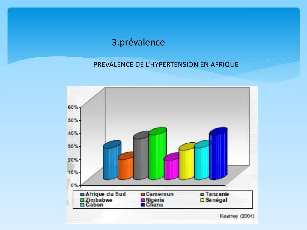 PPT - HYPERTENSION ARTERIELLE ET FACTEURS DE RISQUE..