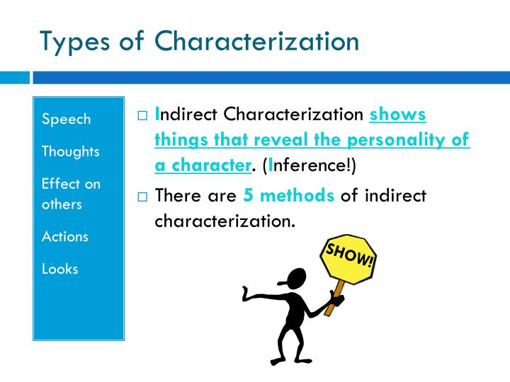 5 types of indirect characterization