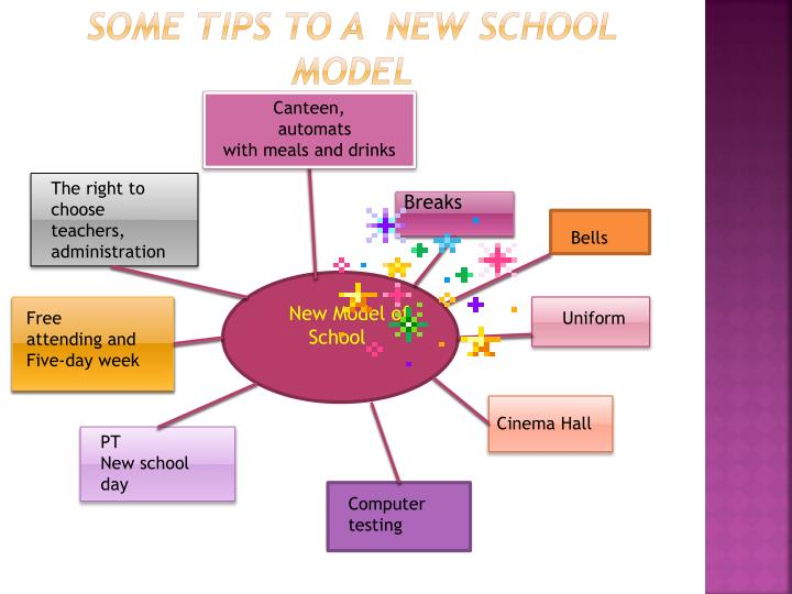 SOME TIPS TO A  new school model