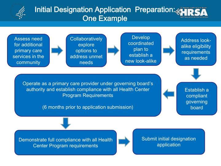Initial Designation Application  Preparation: One Example