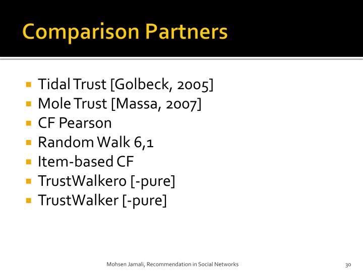 Comparison Partners