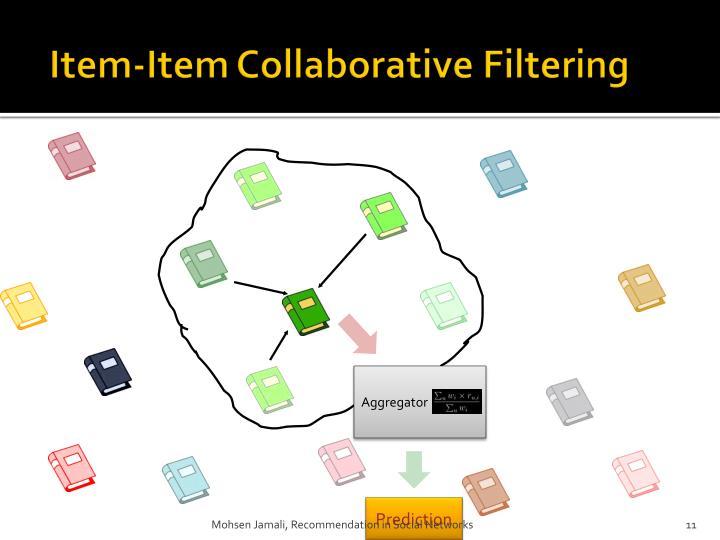 Item-Item Collaborative Filtering