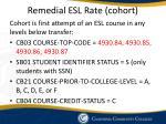 remedial esl rate cohort