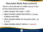 remedial math rate cohort