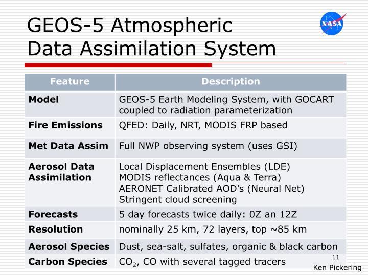 GEOS-5 Atmospheric