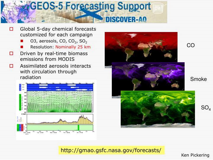 GEOS-5/GOCART Forecasts