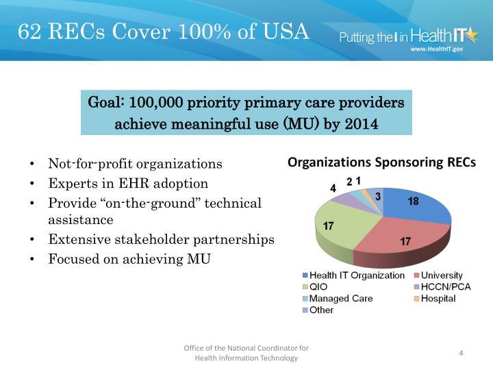 62 RECs Cover 100% of USA
