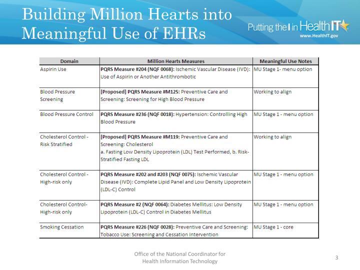 Building Million Hearts into