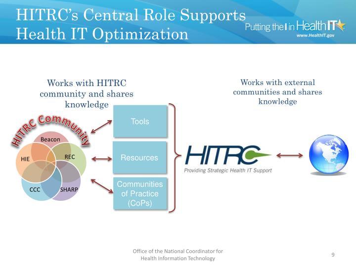 HITRC's Central Role