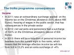 the troika programme consequences6