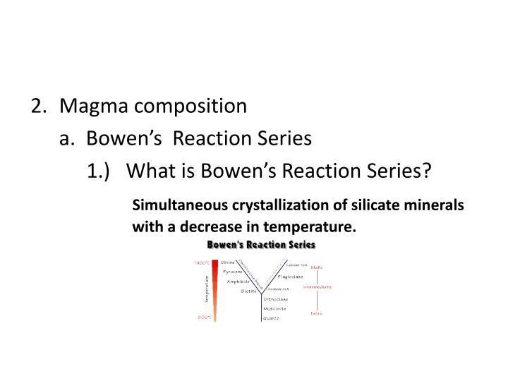 Magma composition