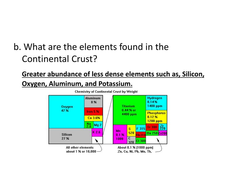 B. What are the elements found in the Continental Crust?