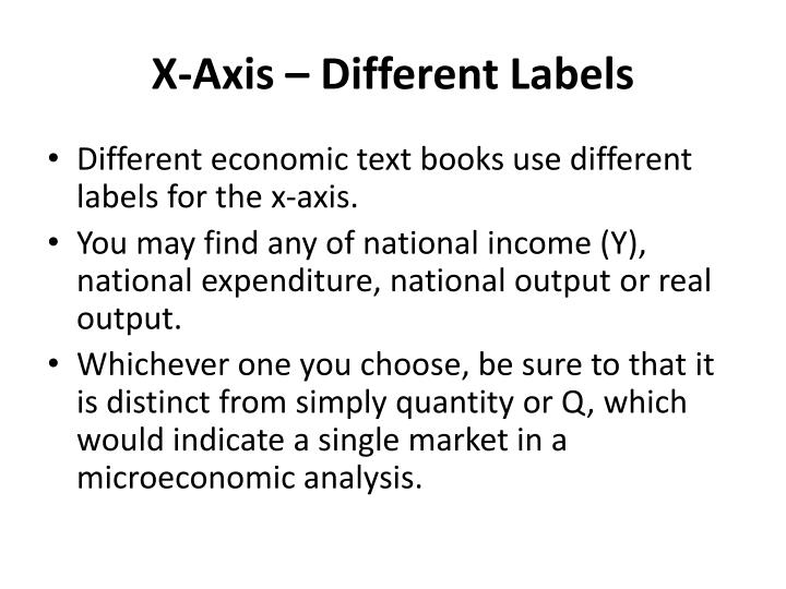 X-Axis – Different Labels