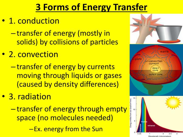 3 forms of energy transfer n.