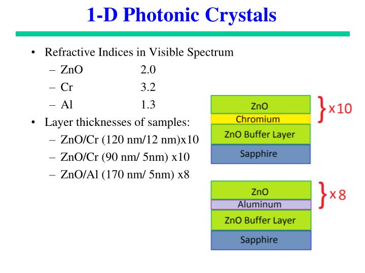 1-D Photonic Crystals
