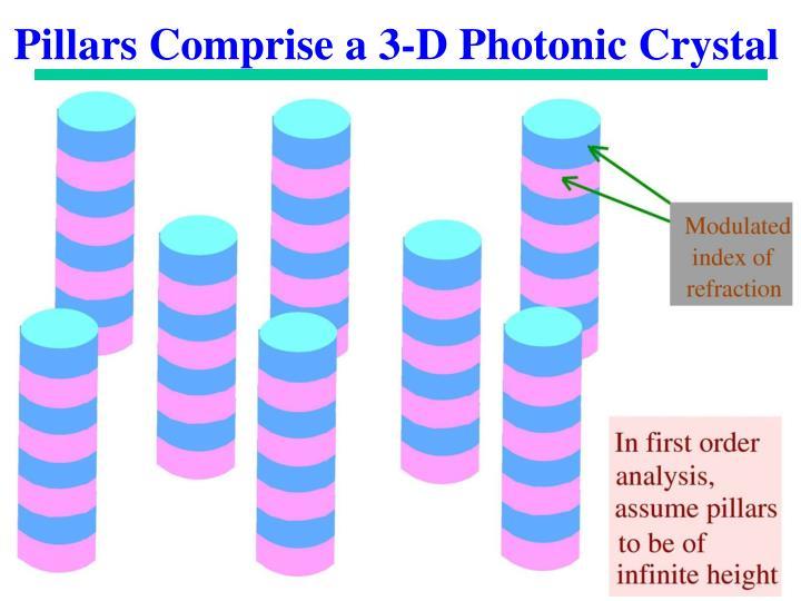 Pillars Comprise a 3-D Photonic Crystal