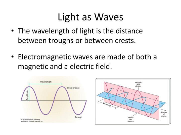 Light as Waves