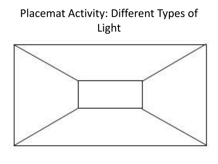 Placemat activity different types of light