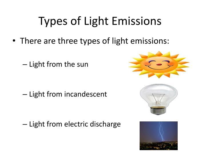 Types of Light Emissions