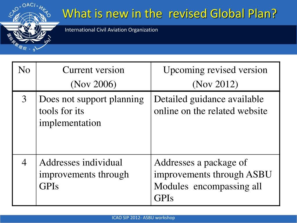 PPT - Global Air Navigation Plan (GANP) – Framework for