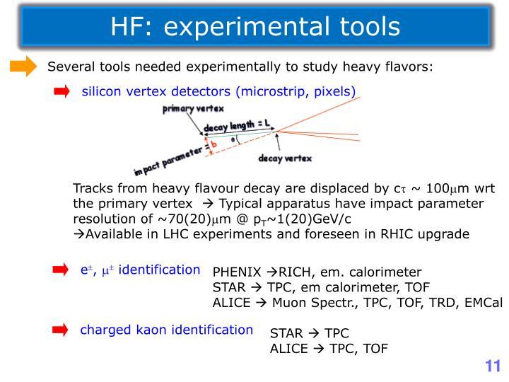 HF: experimental tools