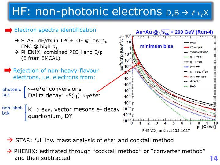 HF: non-photonic electrons