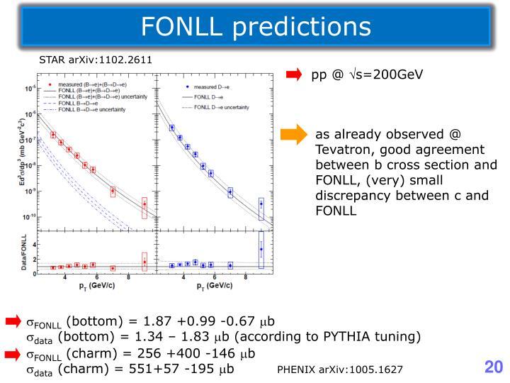 FONLL predictions