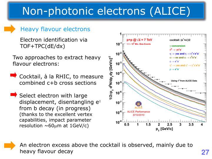 Non-photonic electrons (ALICE)
