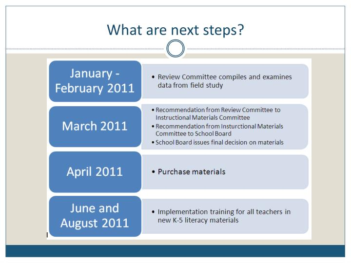 What are next steps?