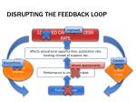 disrupting the feedback loop