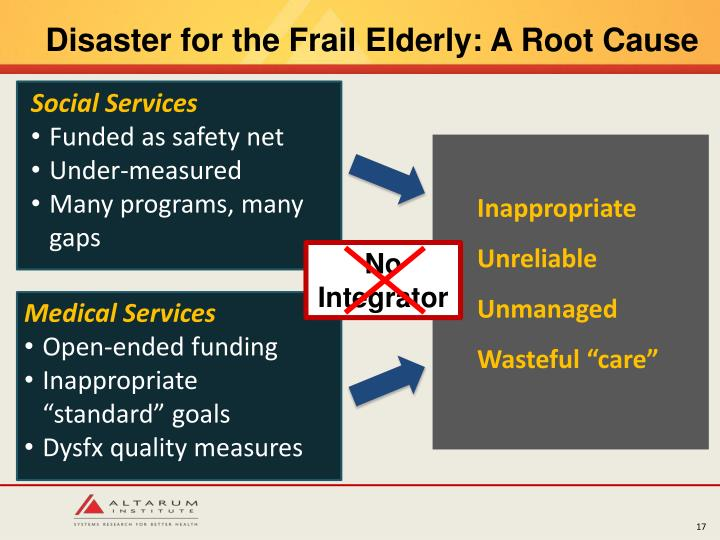 Disaster for the Frail Elderly: A Root Cause