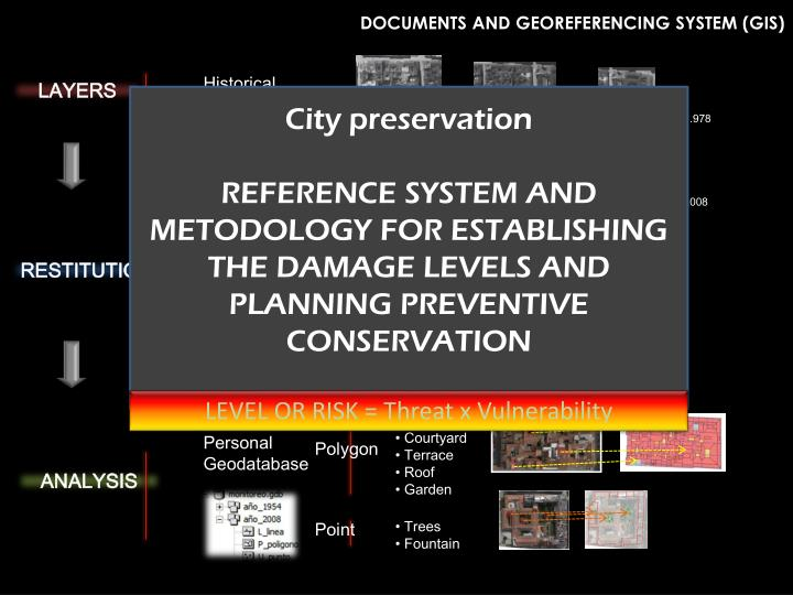 DOCUMENTS AND GEOREFERENCING SYSTEM (GIS)