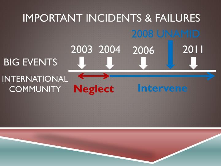 2008 UNAMID