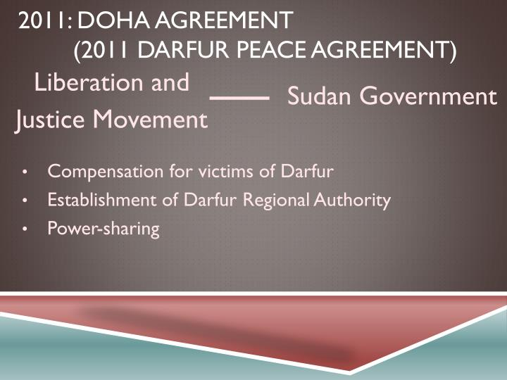 2011: Doha agreement