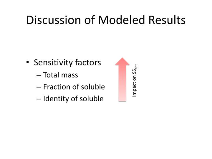 Discussion of Modeled Results