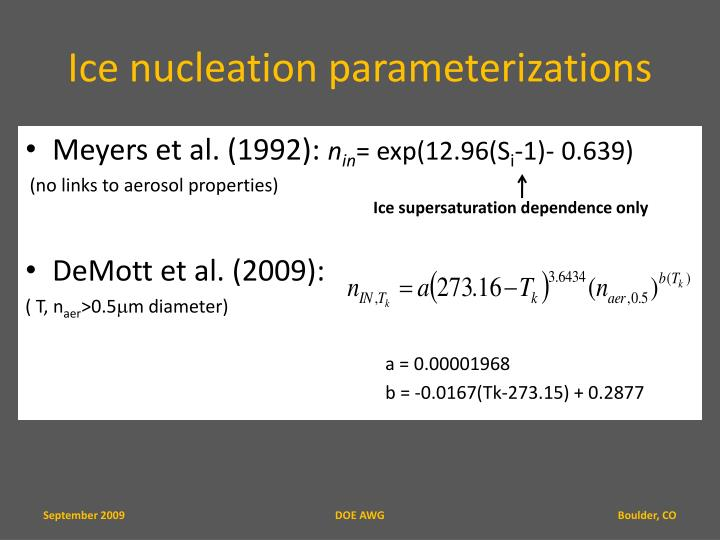 Ice nucleation parameterizations