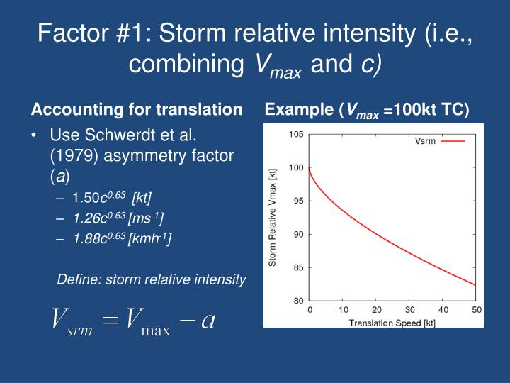 Factor #1: Storm relative intensity (i.e., combining